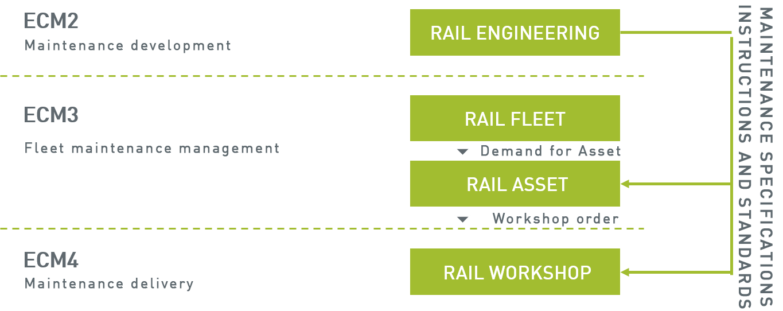 Boom Rail Solutions Portfolio